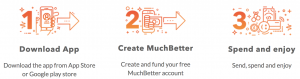 Muchbetter casino sign-up
