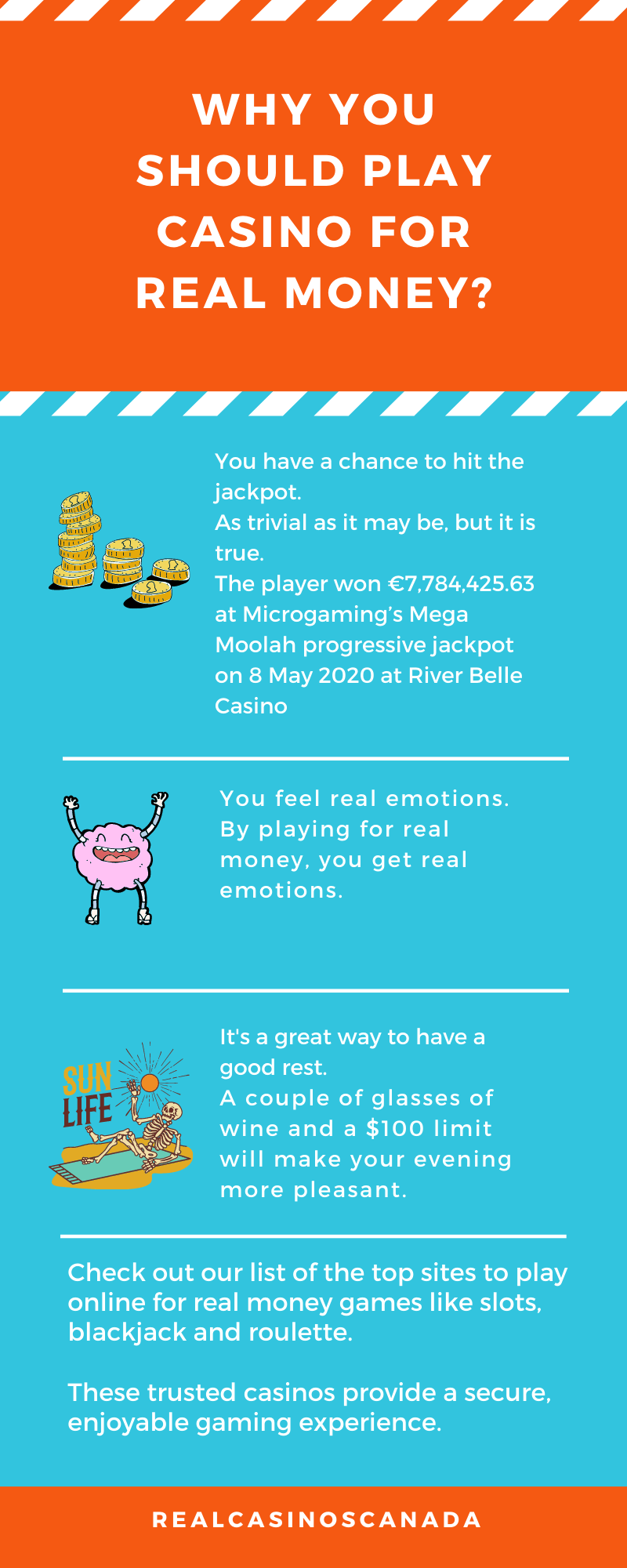 Why you should PLAY casino for real money